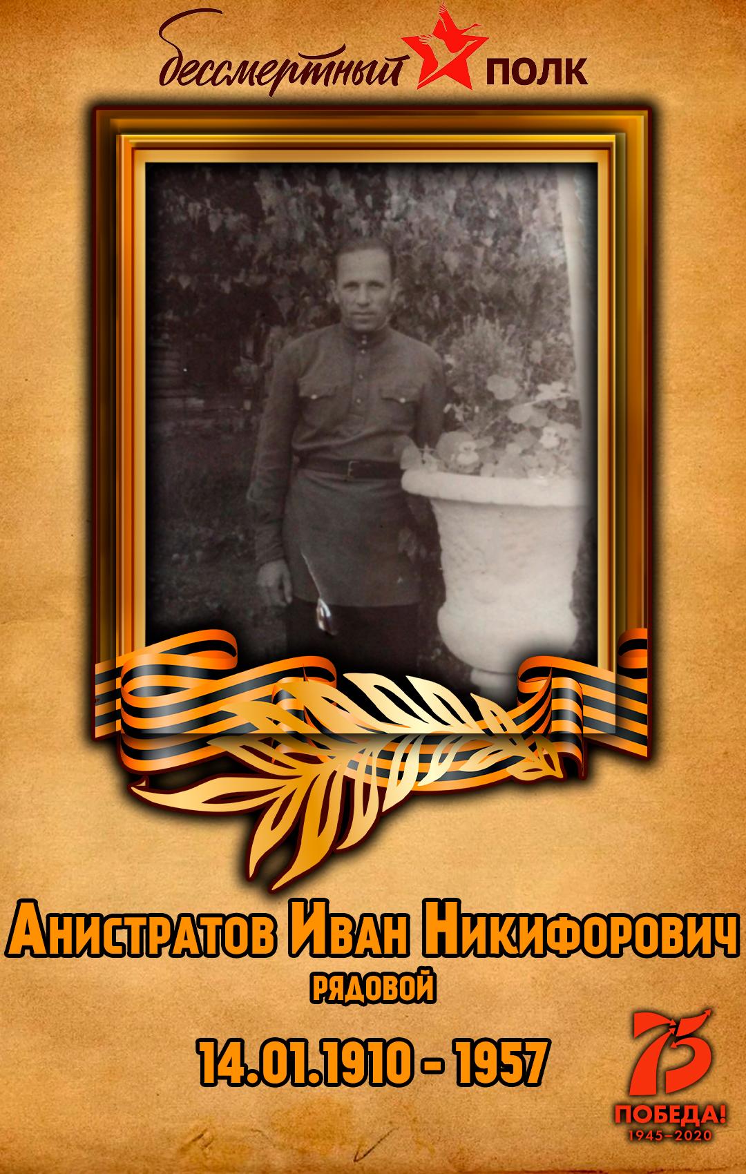 Анистратов-Иван-Никифорович