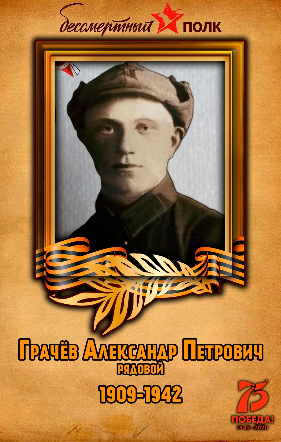 Грачёв-Александр-Петрович