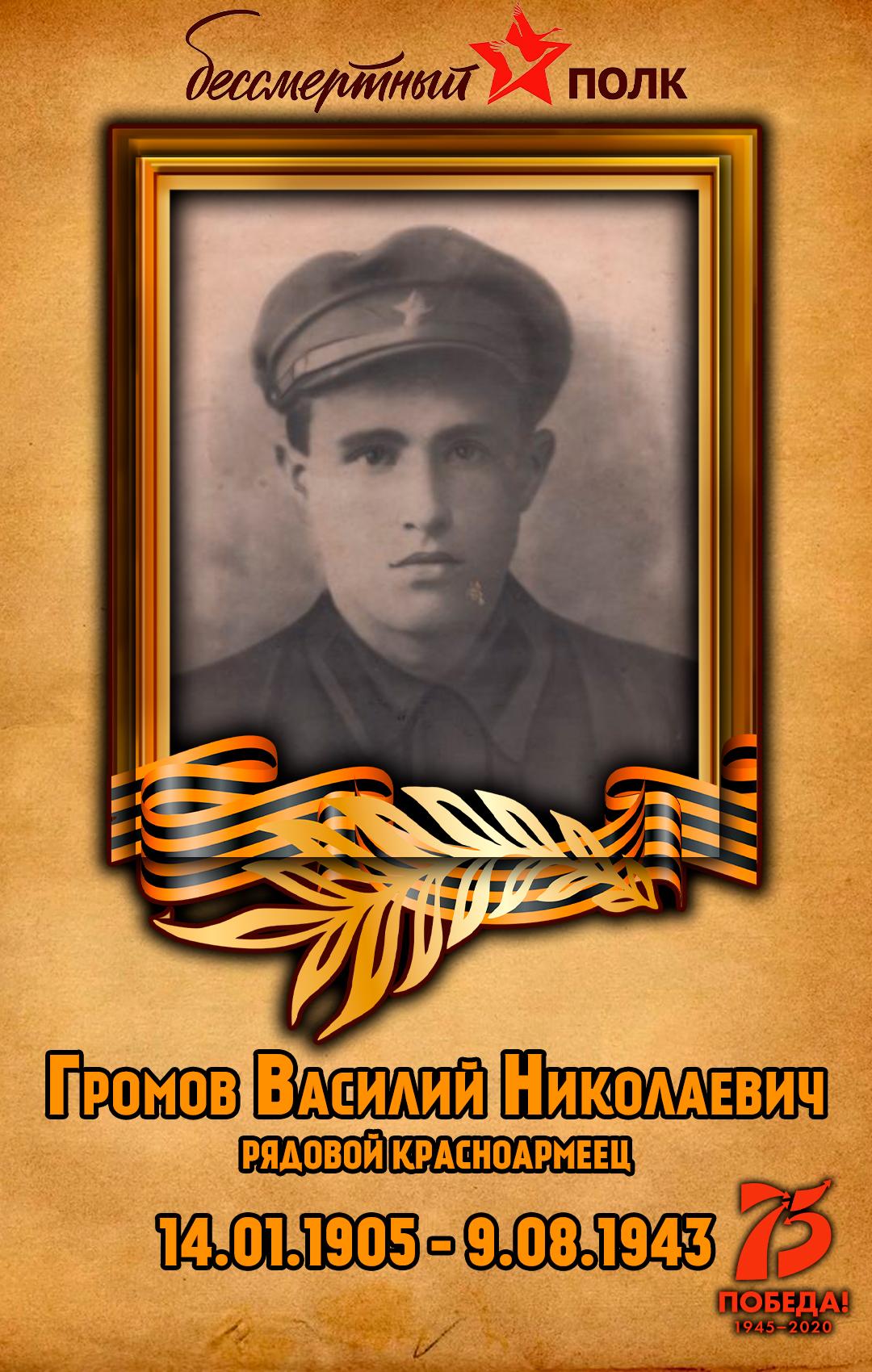 Громов-Василий-Николаевич