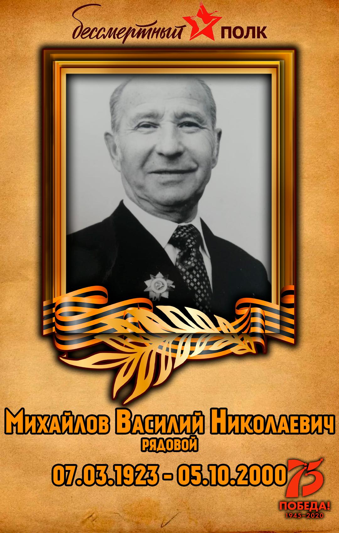 Михайлов-Василий-Николаевич