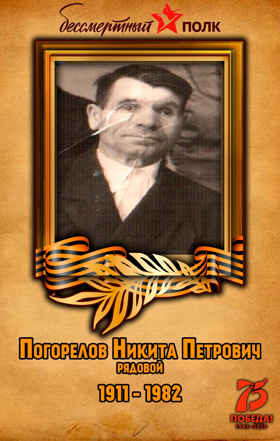 Погорелов-Никита-Петрович