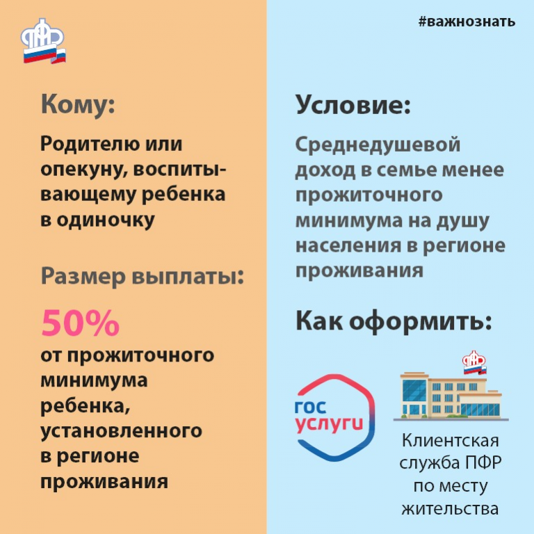 Заявления от волоколамцев на два новых пособия семьям начнут приниматься с 1 июля