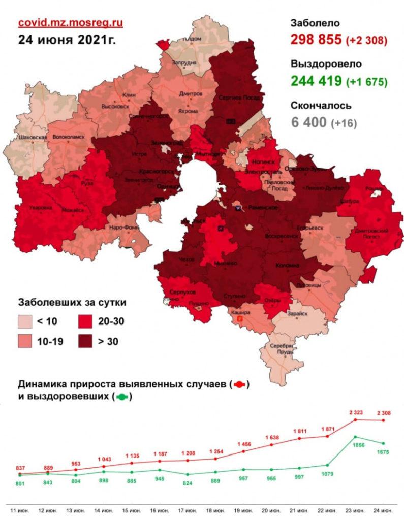12 случаев заражения коронавирусом зафиксировано в Волоколамском округе за последние сутки, 24 июня