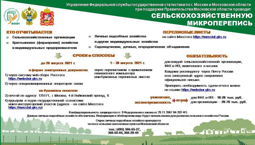 С 1 августа в Волоколамском округе начнется сельскохозяйственная перепись