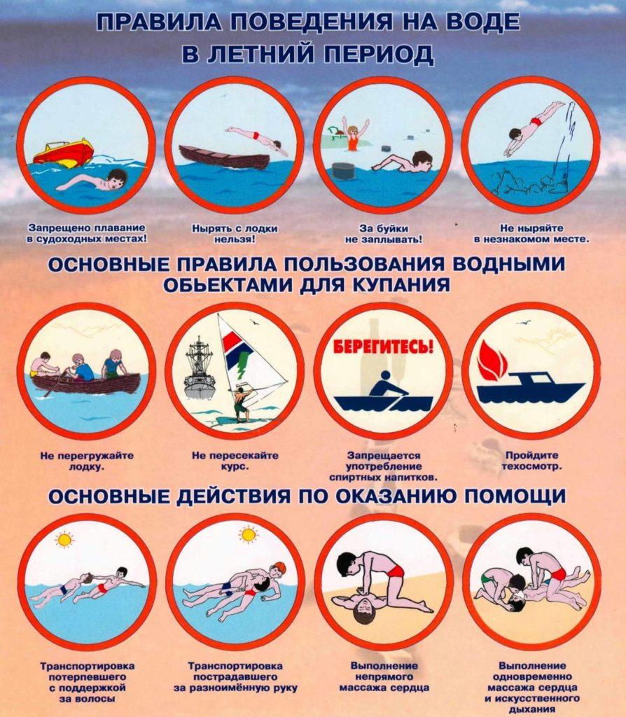 Памятка о безопасности на водоемах в летний период