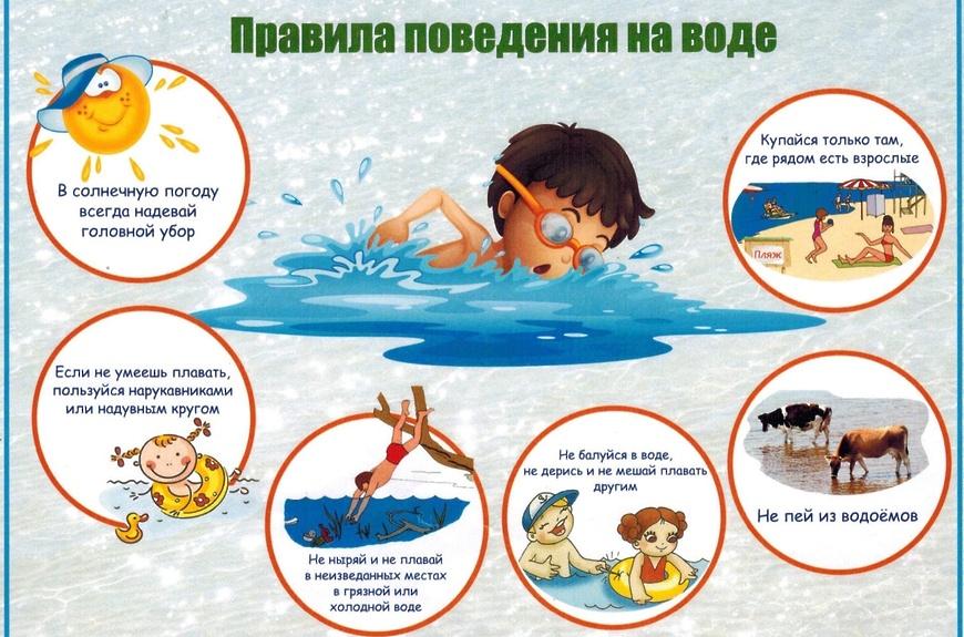 Правила поведения детей на водоёме