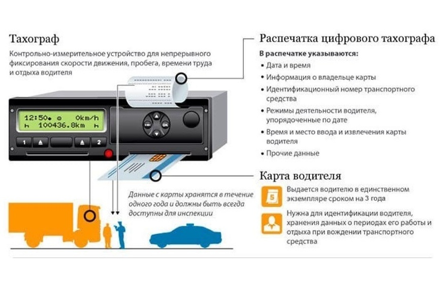 В Волоколамском городском округе с 12 по 18 июля проводится профилактическое мероприятие «Тахограф»