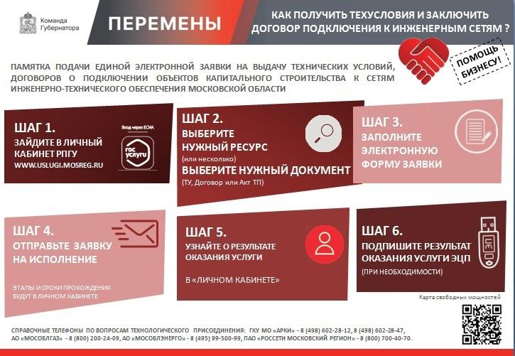 Памятка для жителей Волоколамского округа