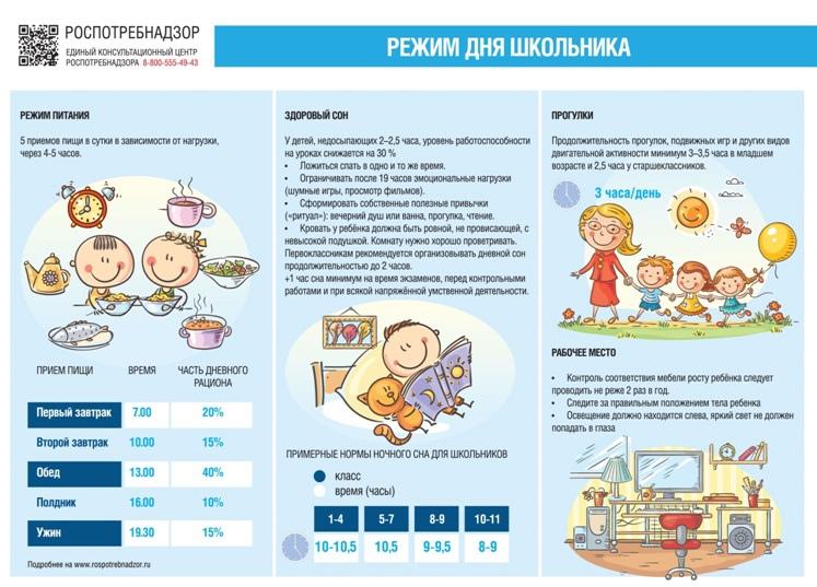 Рекомендации родителям Волоколамского округа