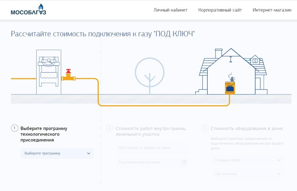 Как рассчитать стоимость подключения к газу жителям Волоколамского округа?